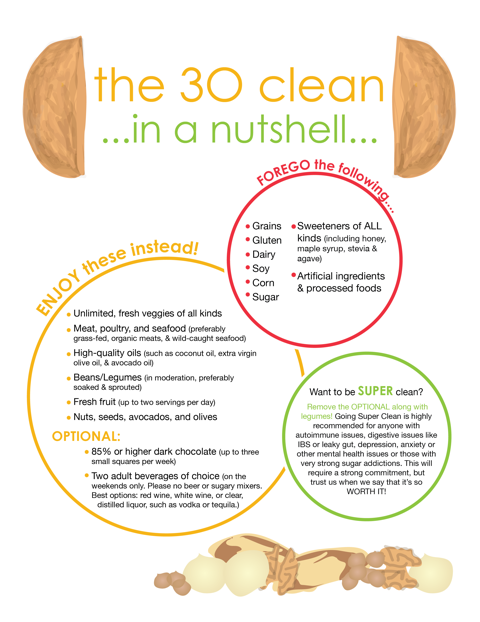 30Clean_Nutshell for SUG-01-2