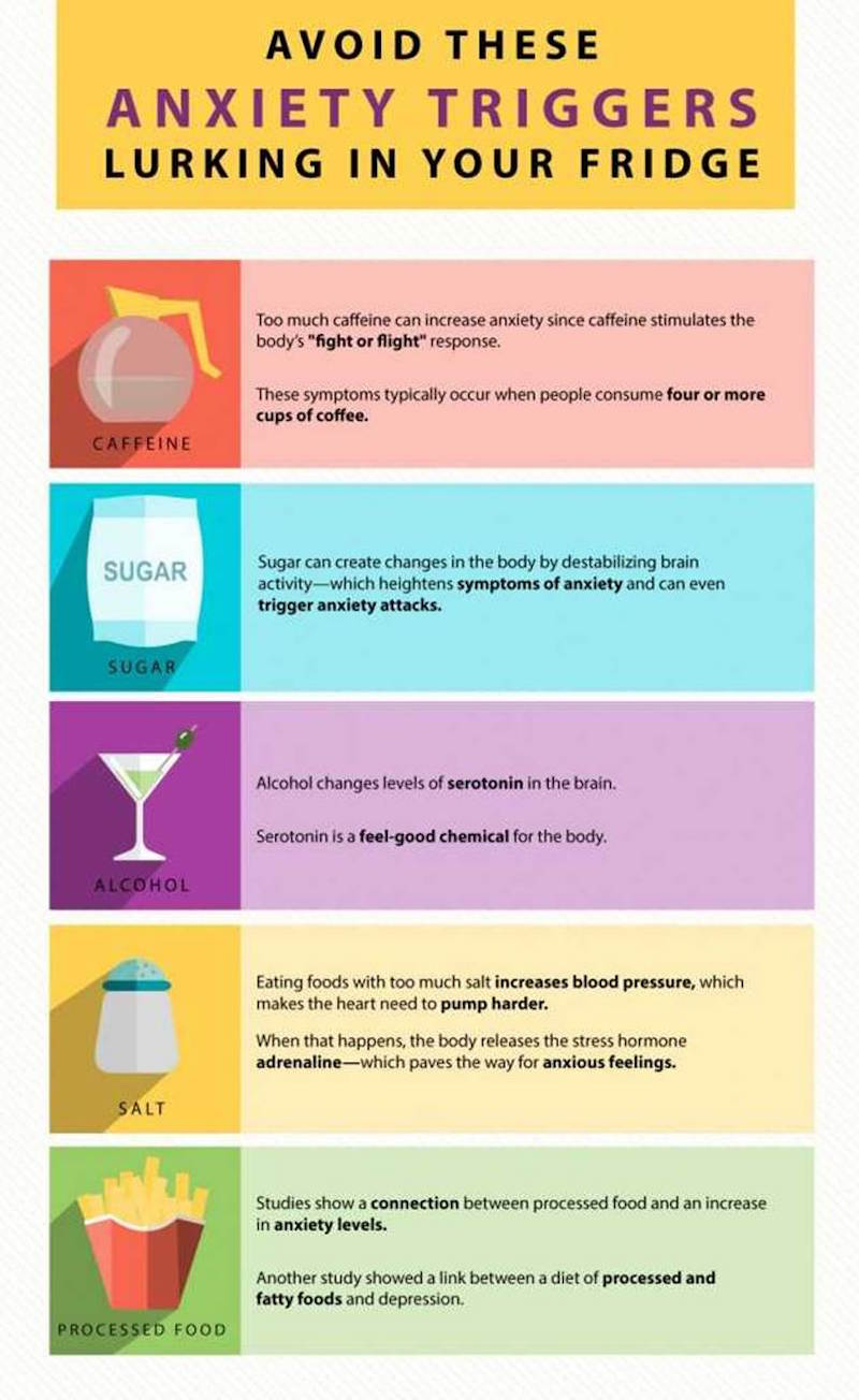 anxiety trigger foods